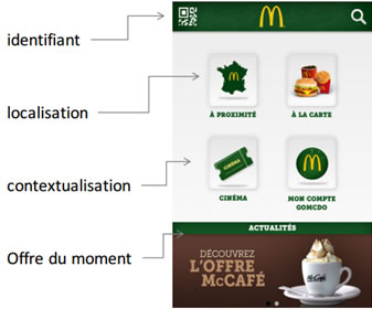 Exemple application MC Donald