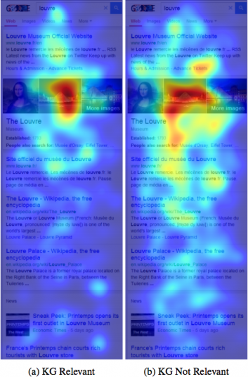 Eye tracking mobile