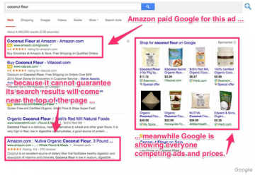 SERP google vs Amazon